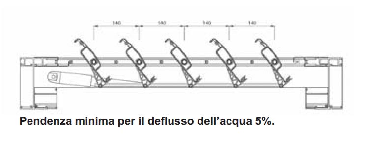 механизъм ламелна пергола